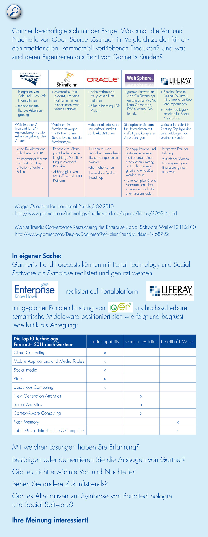 Vergleich von Open Source Systemen wie Liferay mit proprietären Systemen wie z.B. Websphere, Sharepoint etc.